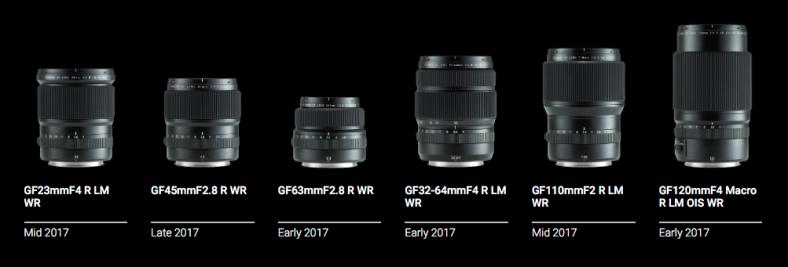 fuji-gfx-objektive-2017